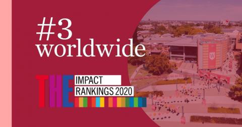 ĐH Western Sydney xếp hạng thứ 3 về tầm ảnh hưởng của các trường Đại học trên thế giới